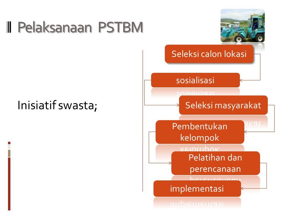 Pelaksanaan PSTBM Inisiatif swasta; Seleksi calon lokasi