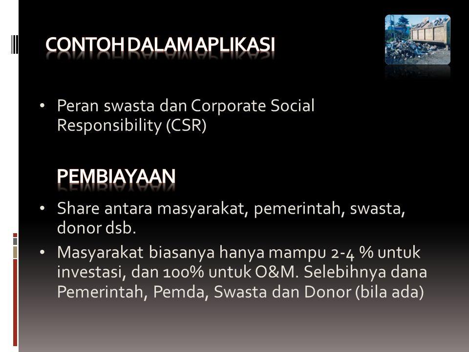 Peran swasta dan Corporate Social Responsibility (CSR) Share antara masyarakat, pemerintah, swasta, donor dsb. Masyarakat biasanya hanya mampu 2-4 % u
