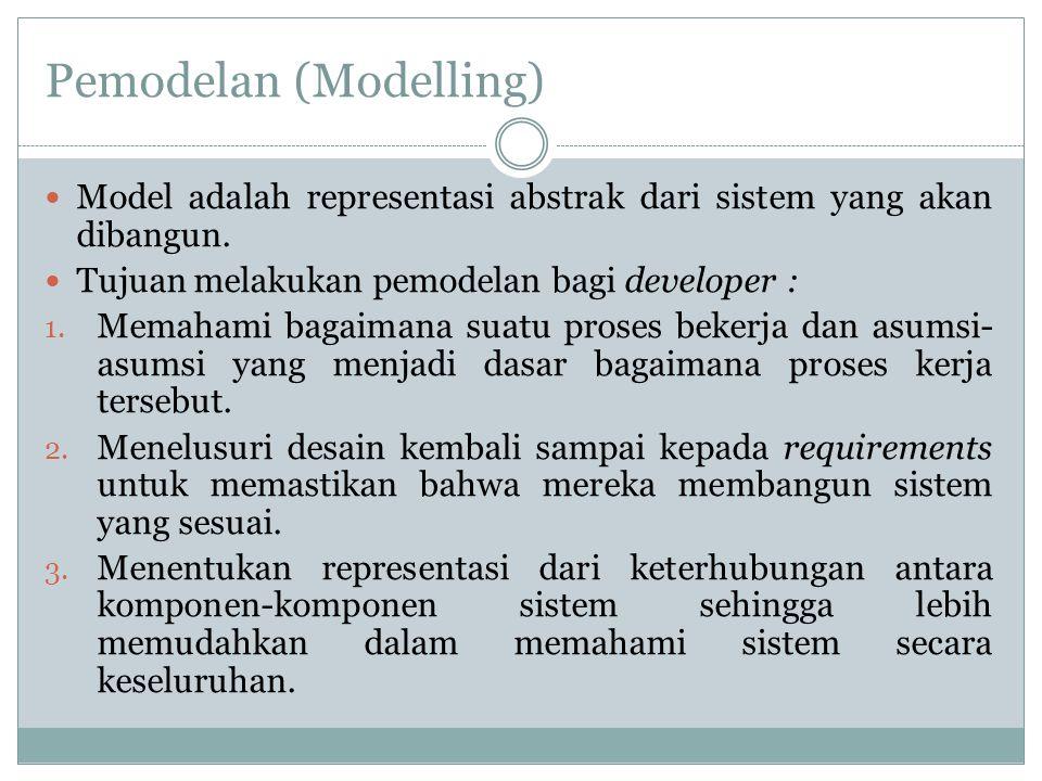 Pemodelan (Modelling) Model adalah representasi abstrak dari sistem yang akan dibangun. Tujuan melakukan pemodelan bagi developer : 1. Memahami bagaim