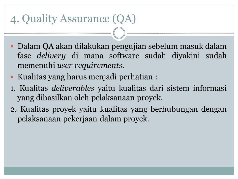 4. Quality Assurance (QA) Dalam QA akan dilakukan pengujian sebelum masuk dalam fase delivery di mana software sudah diyakini sudah memenuhi user requ