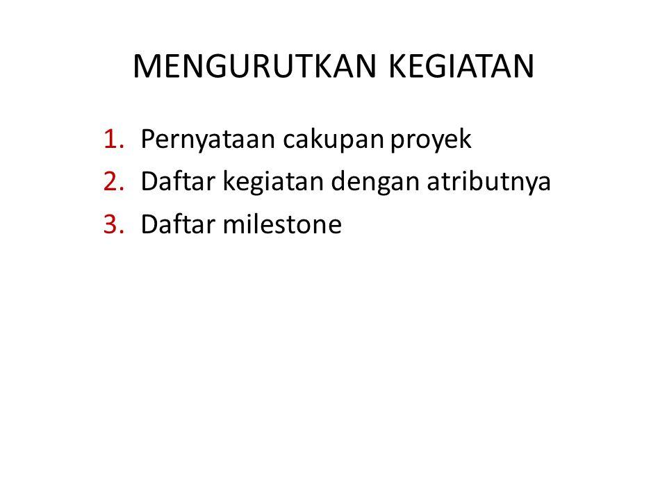 MENGURUTKAN KEGIATAN 1.Pernyataan cakupan proyek 2.Daftar kegiatan dengan atributnya 3.Daftar milestone