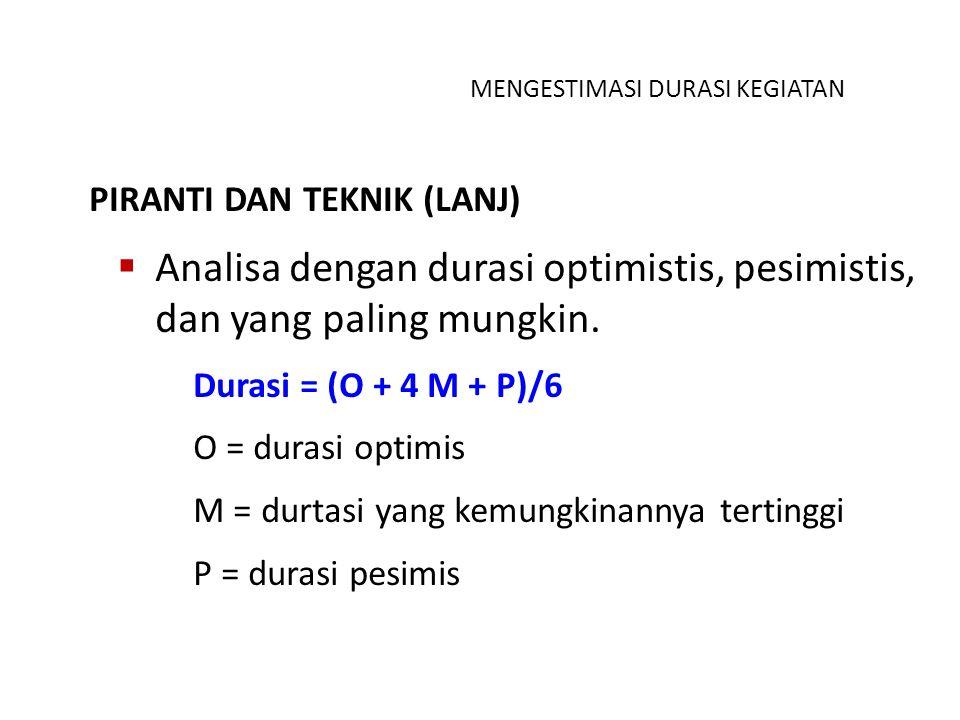 MENGESTIMASI DURASI KEGIATAN PIRANTI DAN TEKNIK (LANJ)  Analisa dengan durasi optimistis, pesimistis, dan yang paling mungkin. Durasi = (O + 4 M + P)