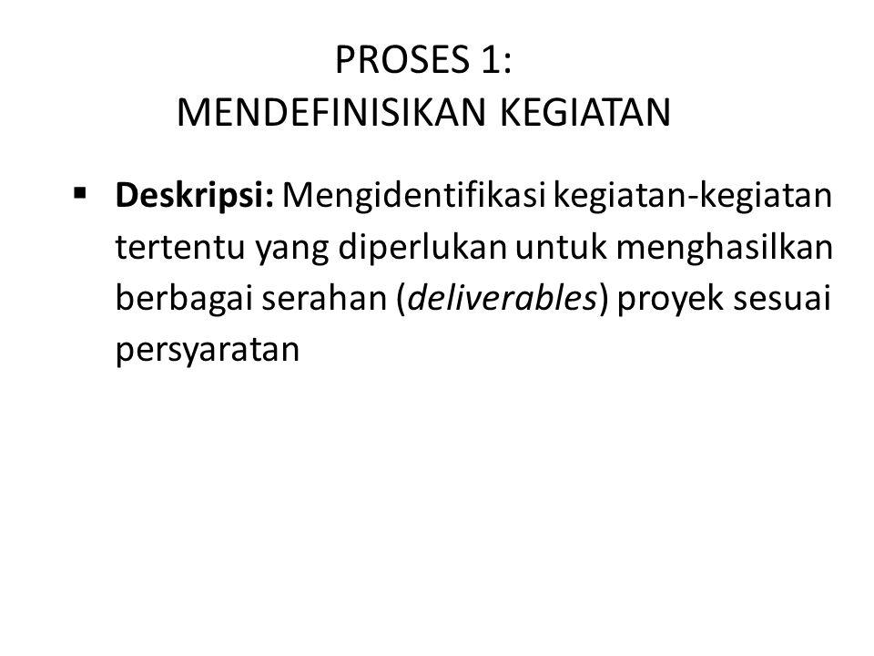 1.Ketersediaan pendukung 2.Kebijakan; prosedur; pedoman yang berlaku 3.Pernyataan cakupan proyek 4.W.B.S dan penjelasannya 5.Rencana manajemen proyek Masukan MENDEFINISIKAN KEGIATAN