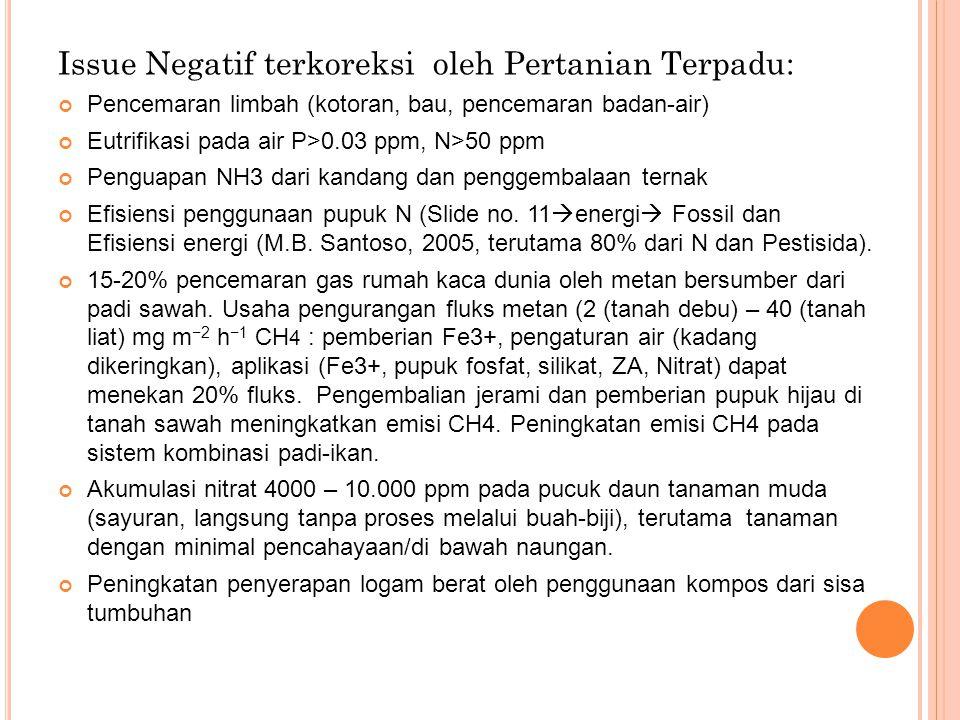 Issue Negatif terkoreksi oleh Pertanian Terpadu: Pencemaran limbah (kotoran, bau, pencemaran badan-air) Eutrifikasi pada air P>0.03 ppm, N>50 ppm Peng