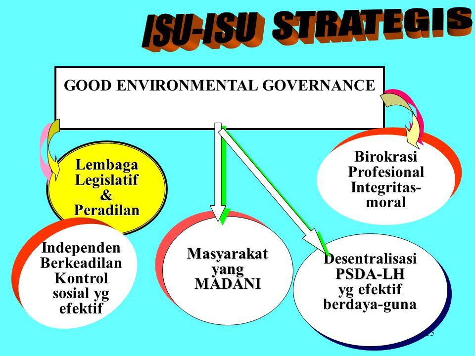 14 Pengelolaan SDA-LH dan ekosistemnya telah berkembang menjadi isu-isu politik yg dapat mengancam sinergisme antar daerah Sumberdaya Air: Permukaan B