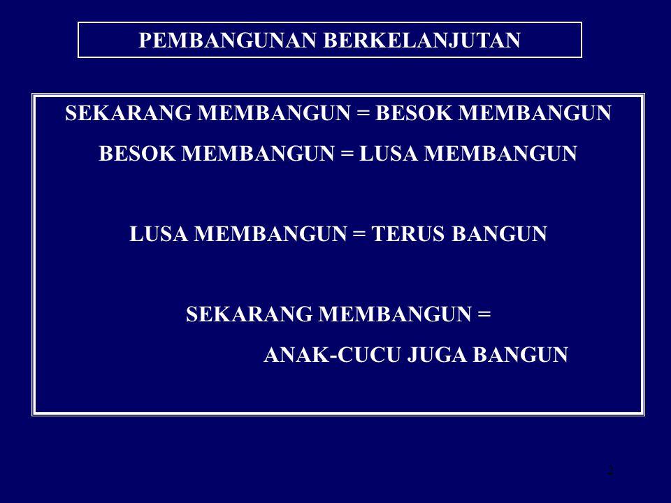 Soemarno, 200712 Kualitas hidup manusia Indonesia semakin menurun, indikatornya: Kematian bayi lahir Gizi Anak BALITA Penyakit akibat Gangguan ekosistem Pencemaran Air & udara Kualitas Kawasan Konservasi/ Ekosistem Lindung Pudarnya Budaya- Kearifan Masyarakat SDA-LH Pudarnya Budaya- Kearifan Masyarakat SDA-LH