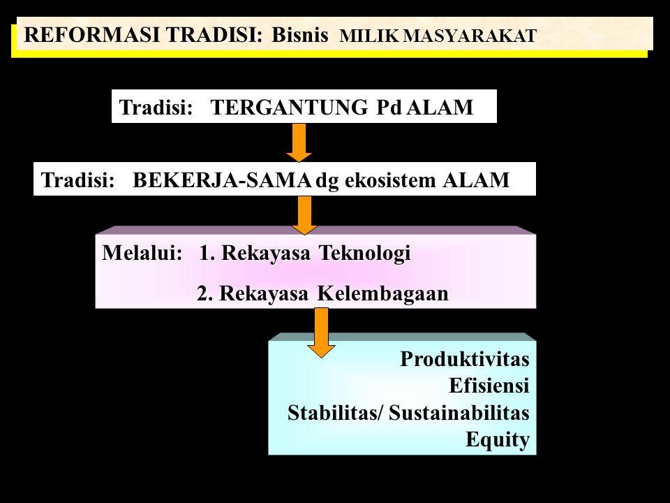 39 FILOSOFI KIPMAS: MAKNA BUDAYA INDUSTRI 1. IPTEK menjadi landasan utama dalam pengambilan keputusan 2. Inovasi IPTEK sbg instrumen untuk mengelola S
