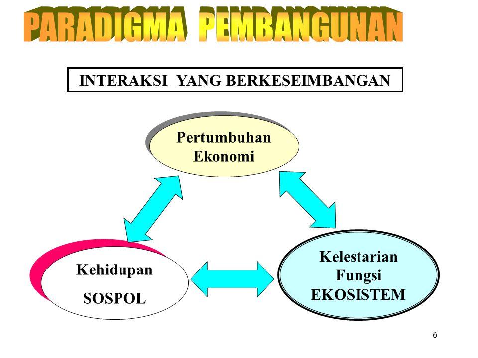 Soemarno, 20075 Tanggung Jawab Keber- lanjutan Manfaat Pembangunan Berkelanjutan yang Berwawasan Lingkungan Manusia seutuhnya Masyarakat seluruhnya IM