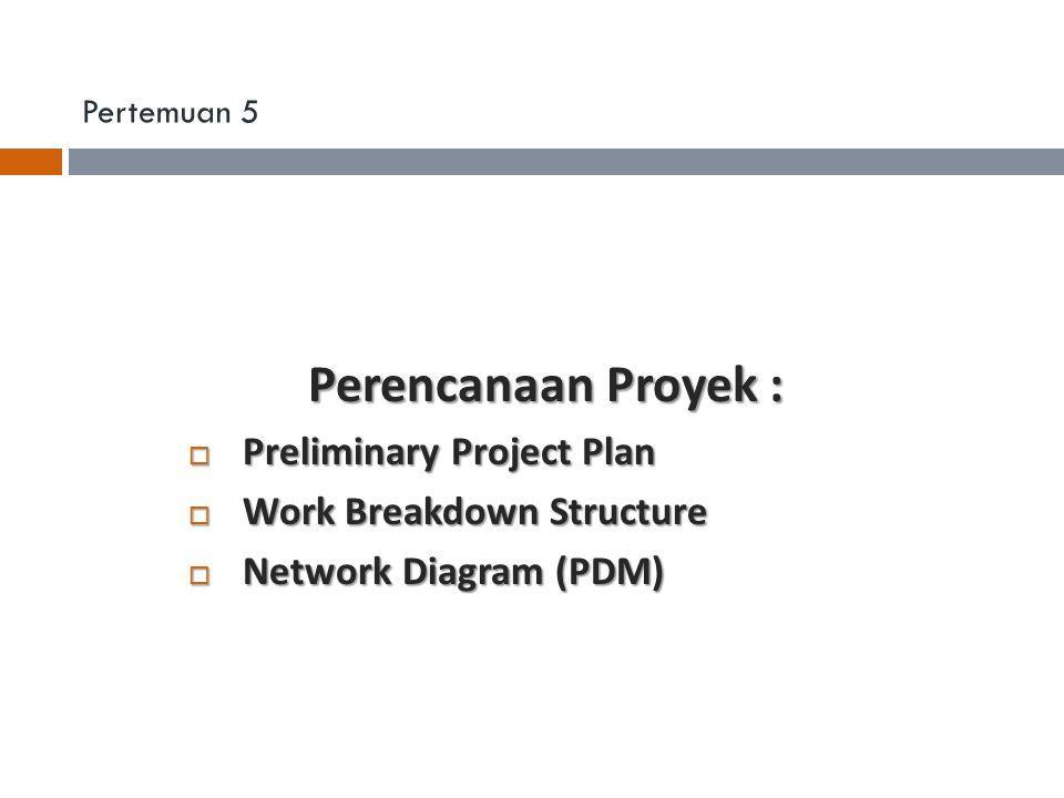 Perencanaan Proyek 3  Ada setidaknya 12 langkah yang harus dilakukan : 1.Menentukan tujuan dan cakupan 2.Memilih model siklus hidup pengembangan sistem 3.Menentukan bentuk organisasi dan tim 4.Melaksanakan pemilihan tim 5.Memastikan resiko yang mungkin terjadi 6.Membuat WBS 7.Identifikasi tugas/kerja 8.Estimasi ukuran proyek 9.Estimasi usaha 10.Identifikasi ketergantungan antar pekerjaan 11.Menempatkan sumber daya 12.Jadwal kerja