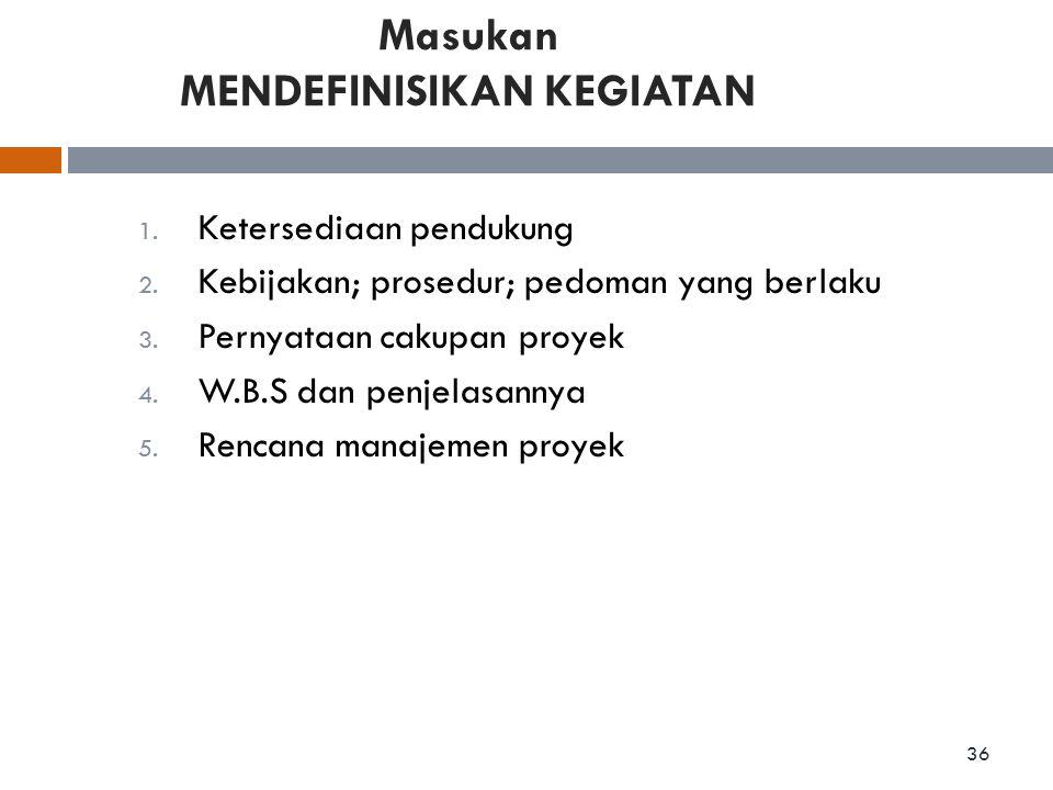 1. Ketersediaan pendukung 2. Kebijakan; prosedur; pedoman yang berlaku 3. Pernyataan cakupan proyek 4. W.B.S dan penjelasannya 5. Rencana manajemen pr