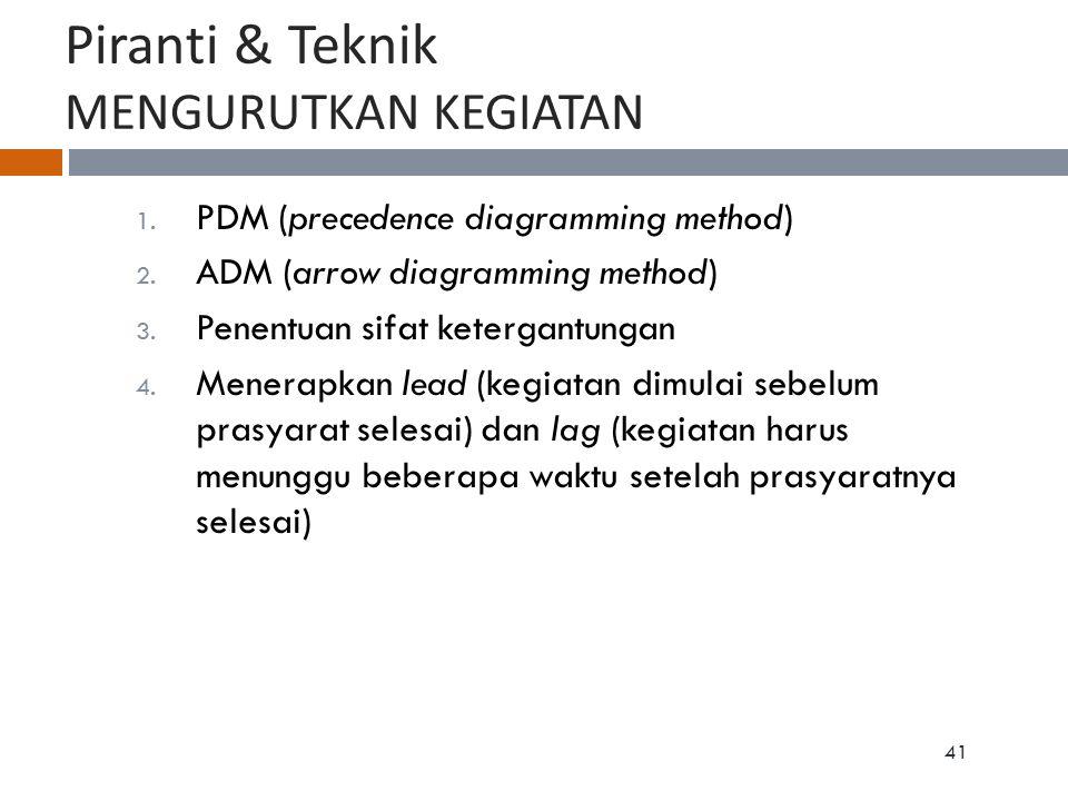 Piranti & Teknik MENGURUTKAN KEGIATAN 1. PDM (precedence diagramming method) 2. ADM (arrow diagramming method) 3. Penentuan sifat ketergantungan 4. Me