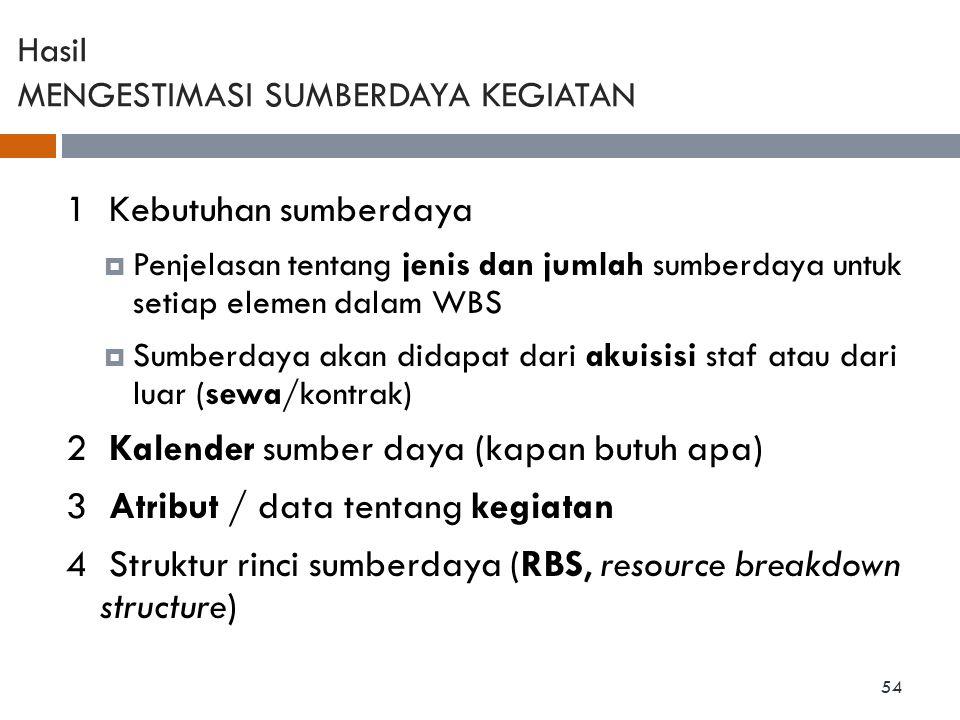 1 Kebutuhan sumberdaya  Penjelasan tentang jenis dan jumlah sumberdaya untuk setiap elemen dalam WBS  Sumberdaya akan didapat dari akuisisi staf ata