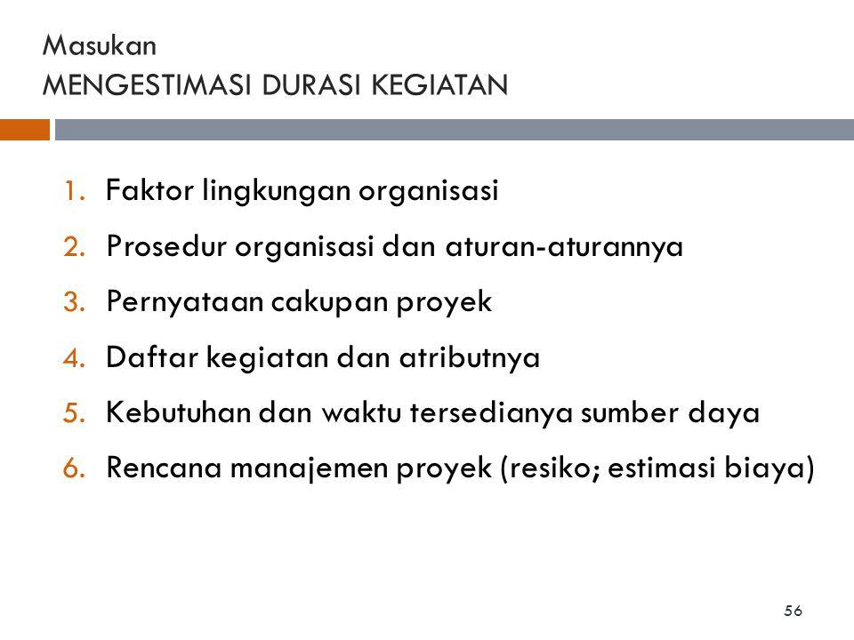 1. Faktor lingkungan organisasi 2. Prosedur organisasi dan aturan-aturannya 3. Pernyataan cakupan proyek 4. Daftar kegiatan dan atributnya 5. Kebutuha