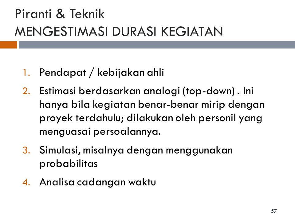Piranti & Teknik MENGESTIMASI DURASI KEGIATAN 1. Pendapat / kebijakan ahli 2. Estimasi berdasarkan analogi (top-down). Ini hanya bila kegiatan benar-b