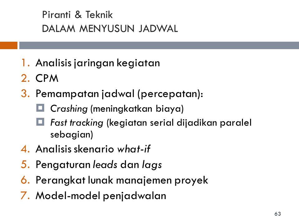 Piranti & Teknik DALAM MENYUSUN JADWAL 1.Analisis jaringan kegiatan 2.CPM 3.Pemampatan jadwal (percepatan):  Crashing (meningkatkan biaya)  Fast tra