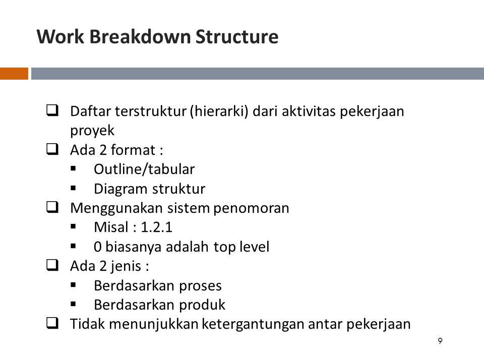 Work Breakdown Structure 9  Daftar terstruktur (hierarki) dari aktivitas pekerjaan proyek  Ada 2 format :  Outline/tabular  Diagram struktur  Men