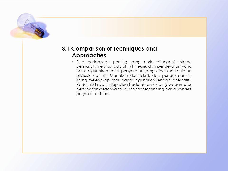 3.1 Comparison of Techniques and Approaches Dua pertanyaan penting yang perlu ditangani selama persyaratan elisitasi adalah: (1) teknik dan pendekatan