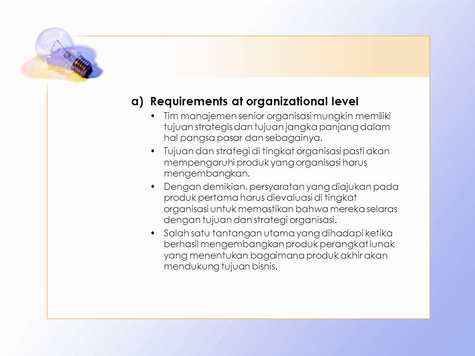 a)Requirements at organizational level Tim manajemen senior organisasi mungkin memiliki tujuan strategis dan tujuan jangka panjang dalam hal pangsa pa