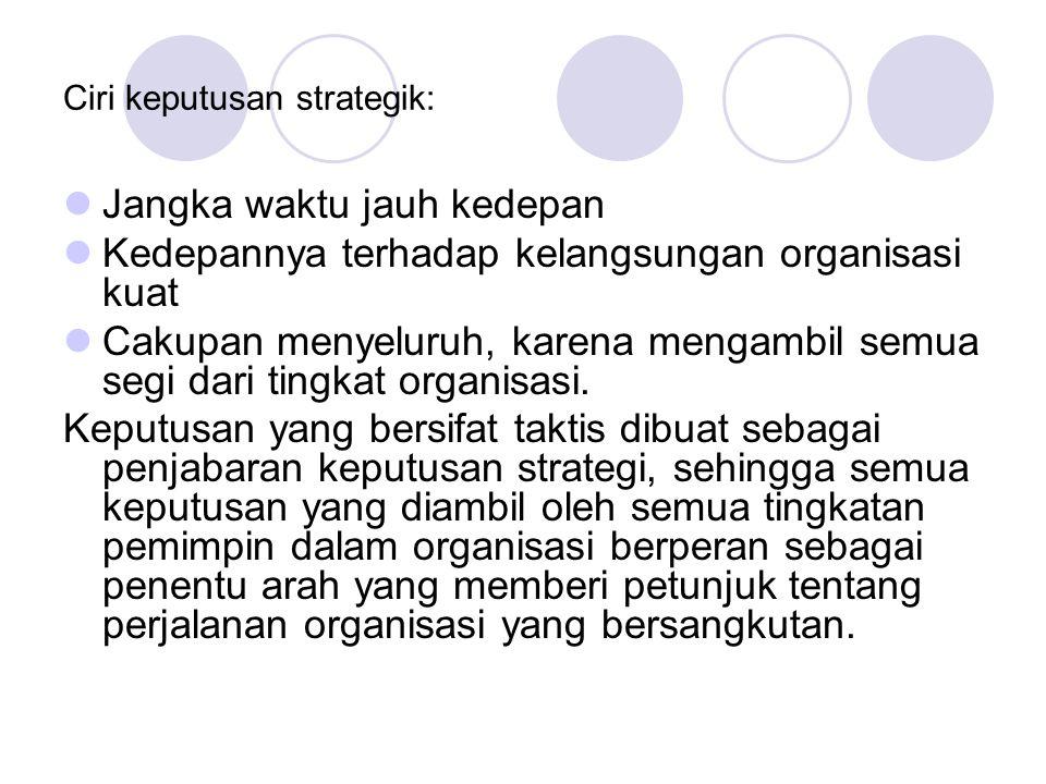 Ciri keputusan strategik: Jangka waktu jauh kedepan Kedepannya terhadap kelangsungan organisasi kuat Cakupan menyeluruh, karena mengambil semua segi d