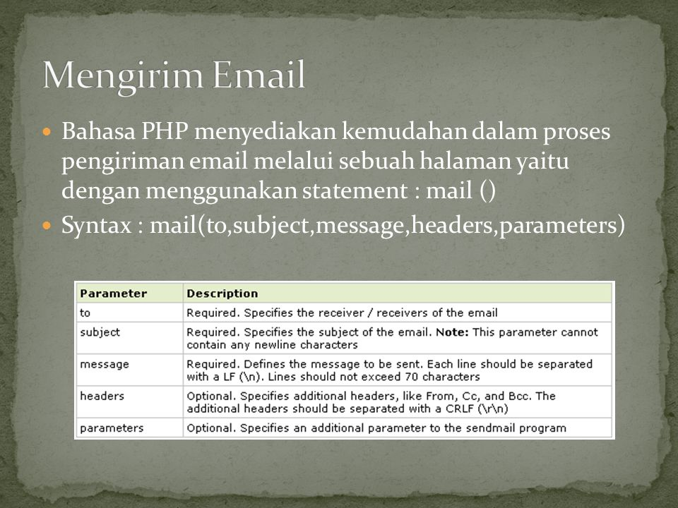 <?php $to = nama_tujuan@email.com ; $subject = Test email ; $message = Halo.