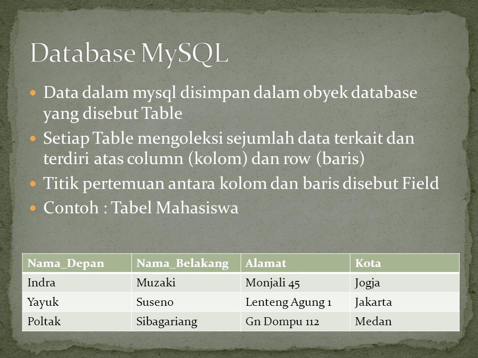 Data dalam mysql disimpan dalam obyek database yang disebut Table Setiap Table mengoleksi sejumlah data terkait dan terdiri atas column (kolom) dan ro