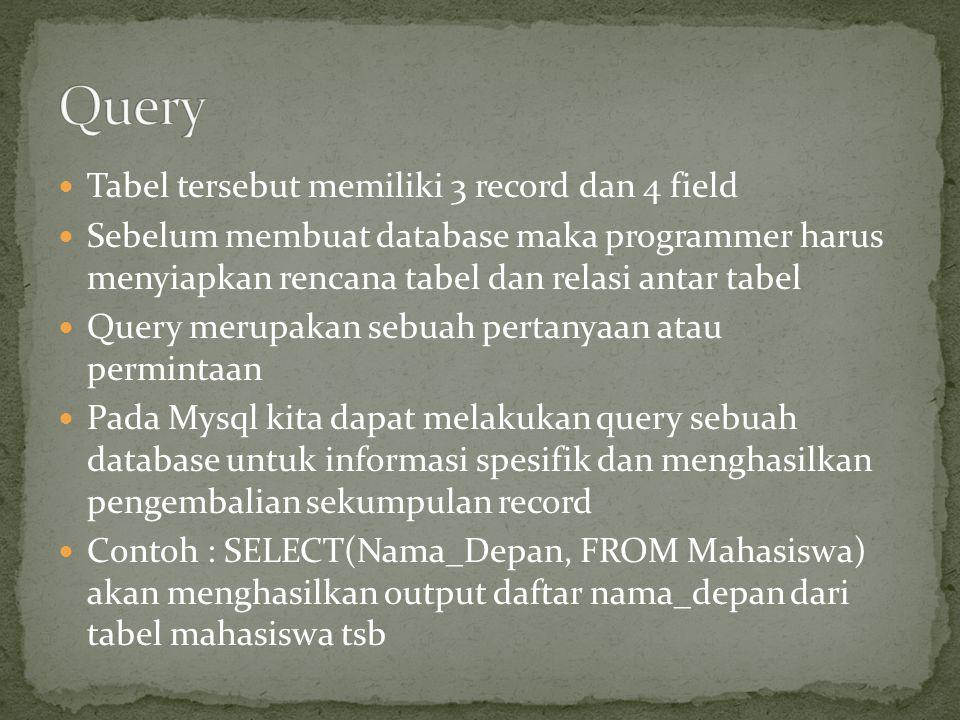 Tabel tersebut memiliki 3 record dan 4 field Sebelum membuat database maka programmer harus menyiapkan rencana tabel dan relasi antar tabel Query meru