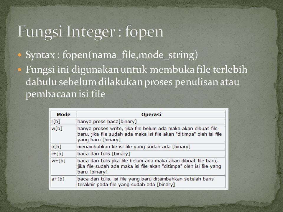 Syntax : fopen(nama_file,mode_string) Fungsi ini digunakan untuk membuka file terlebih dahulu sebelum dilakukan proses penulisan atau pembacaan isi fi