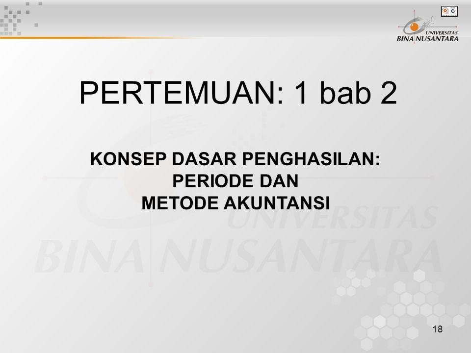 17 (a)badan perwakilan negara asing; (b)organisasi atau lembaga yang ditetapkan oleh Menteri Keuangan, dengan ketentuan: (1) Indonesia adalah salah sa