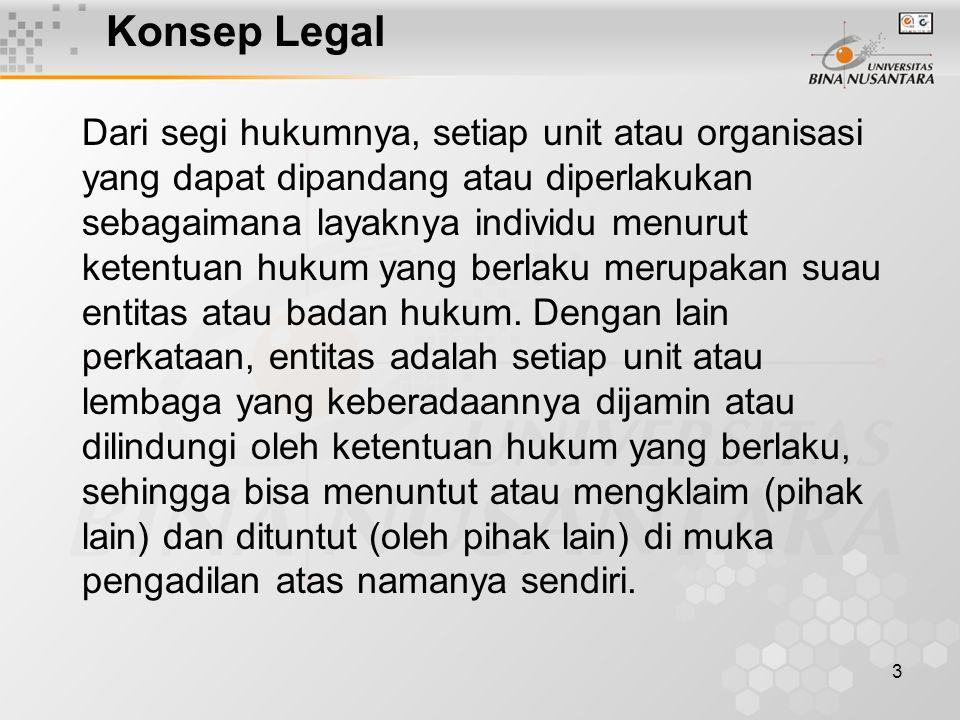 3 Dari segi hukumnya, setiap unit atau organisasi yang dapat dipandang atau diperlakukan sebagaimana layaknya individu menurut ketentuan hukum yang berlaku merupakan suau entitas atau badan hukum.