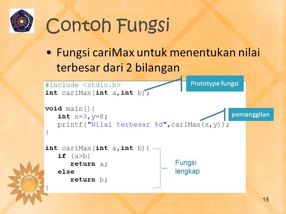 Contoh Fungsi Fungsi cariMax untuk menentukan nilai terbesar dari 2 bilangan 15 Prototype fungsi Fungsi lengkap pemanggilan