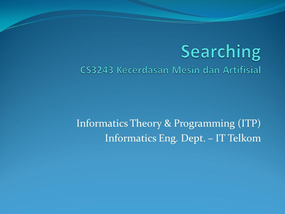 Outline Representasi Ruang Keadaan Ruang Pencarian Un-informed Search Informed Search