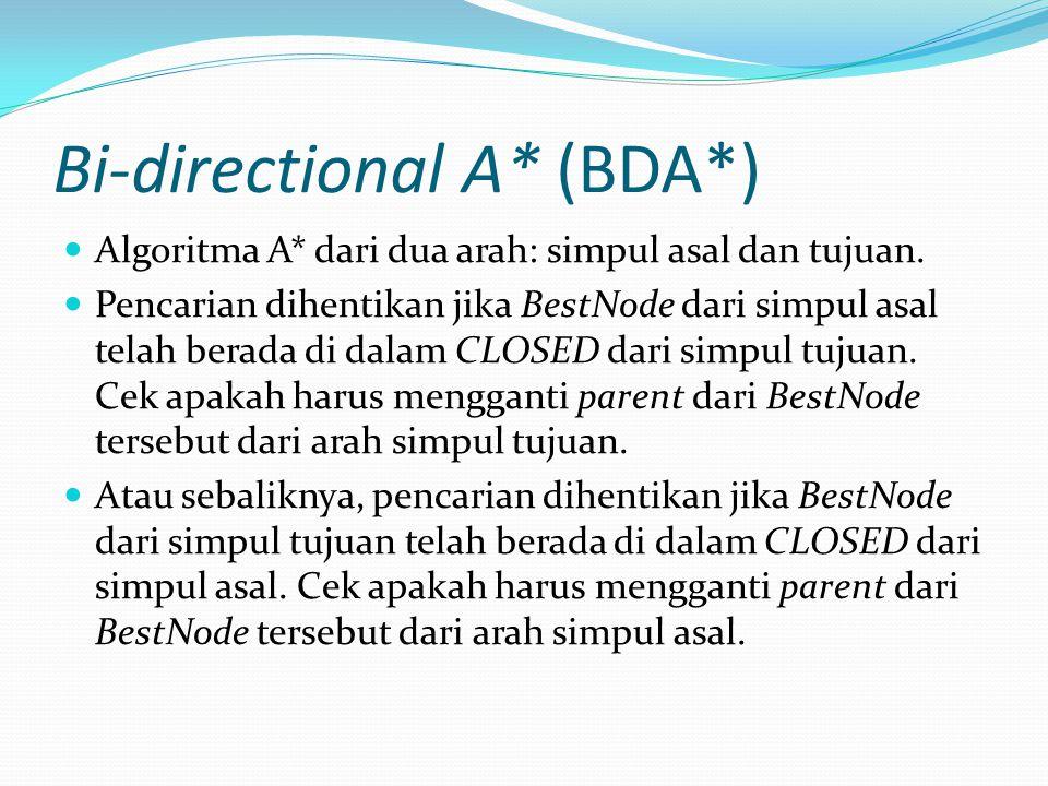 Bi-directional A* (BDA*) Algoritma A* dari dua arah: simpul asal dan tujuan. Pencarian dihentikan jika BestNode dari simpul asal telah berada di dalam