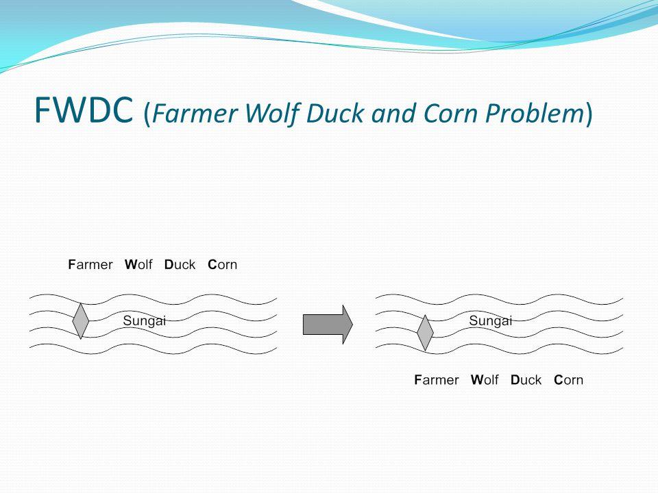 FWDC (Farmer Wolf Duck and Corn Problem)