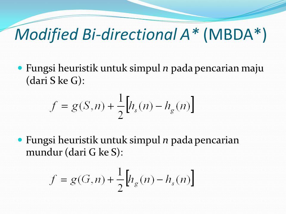 Modified Bi-directional A* (MBDA*) Fungsi heuristik untuk simpul n pada pencarian maju (dari S ke G): Fungsi heuristik untuk simpul n pada pencarian m