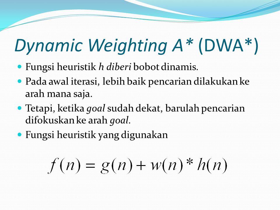 Dynamic Weighting A* (DWA*) Fungsi heuristik h diberi bobot dinamis. Pada awal iterasi, lebih baik pencarian dilakukan ke arah mana saja. Tetapi, keti