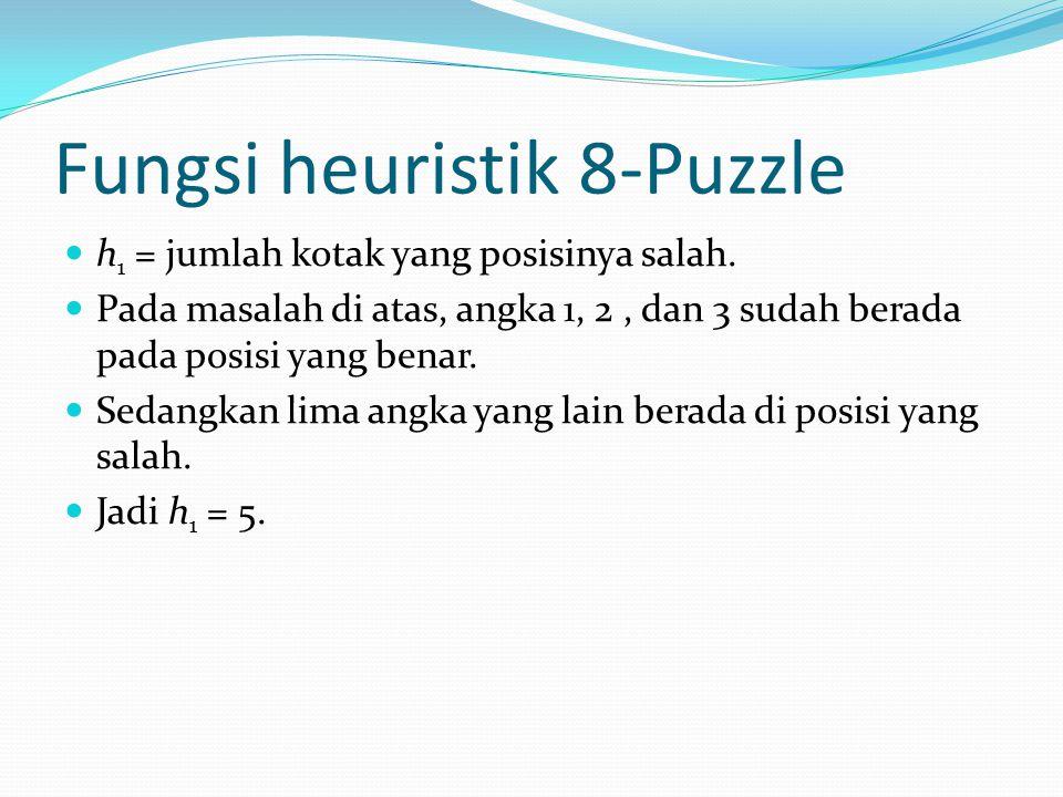 Fungsi heuristik 8-Puzzle h 1 = jumlah kotak yang posisinya salah. Pada masalah di atas, angka 1, 2, dan 3 sudah berada pada posisi yang benar. Sedang