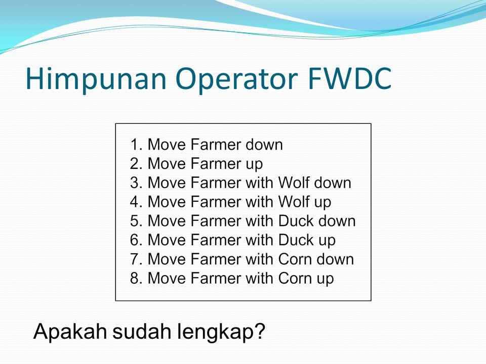 Himpunan Operator FWDC Apakah sudah lengkap?