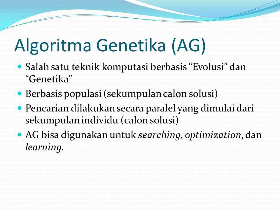 "Algoritma Genetika (AG) Salah satu teknik komputasi berbasis ""Evolusi"" dan ""Genetika"" Berbasis populasi (sekumpulan calon solusi) Pencarian dilakukan"