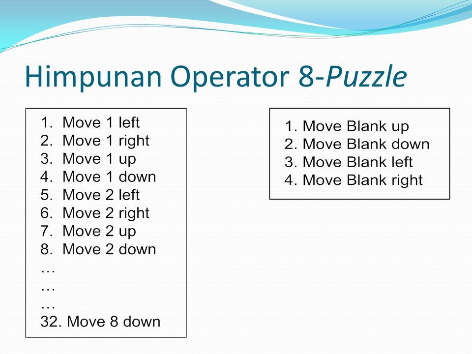 Himpunan Operator 8-Puzzle