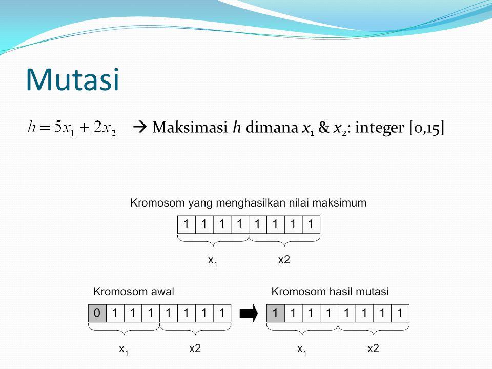 Mutasi  Maksimasi h dimana x 1 & x 2 : integer [0,15]