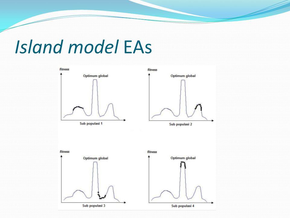 Island model EAs