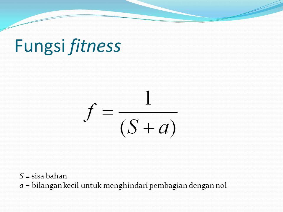 Fungsi fitness S = sisa bahan a = bilangan kecil untuk menghindari pembagian dengan nol