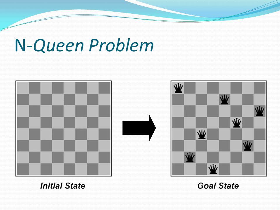 N-Queen Problem