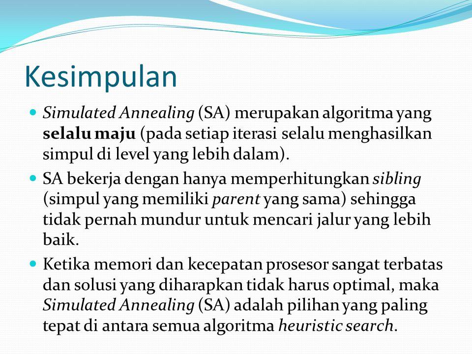 Kesimpulan Simulated Annealing (SA) merupakan algoritma yang selalu maju (pada setiap iterasi selalu menghasilkan simpul di level yang lebih dalam). S