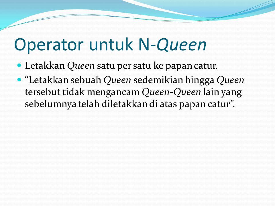 """Operator untuk N-Queen Letakkan Queen satu per satu ke papan catur. """"Letakkan sebuah Queen sedemikian hingga Queen tersebut tidak mengancam Queen-Quee"""