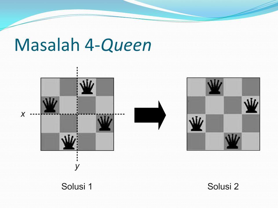 Masalah 4-Queen