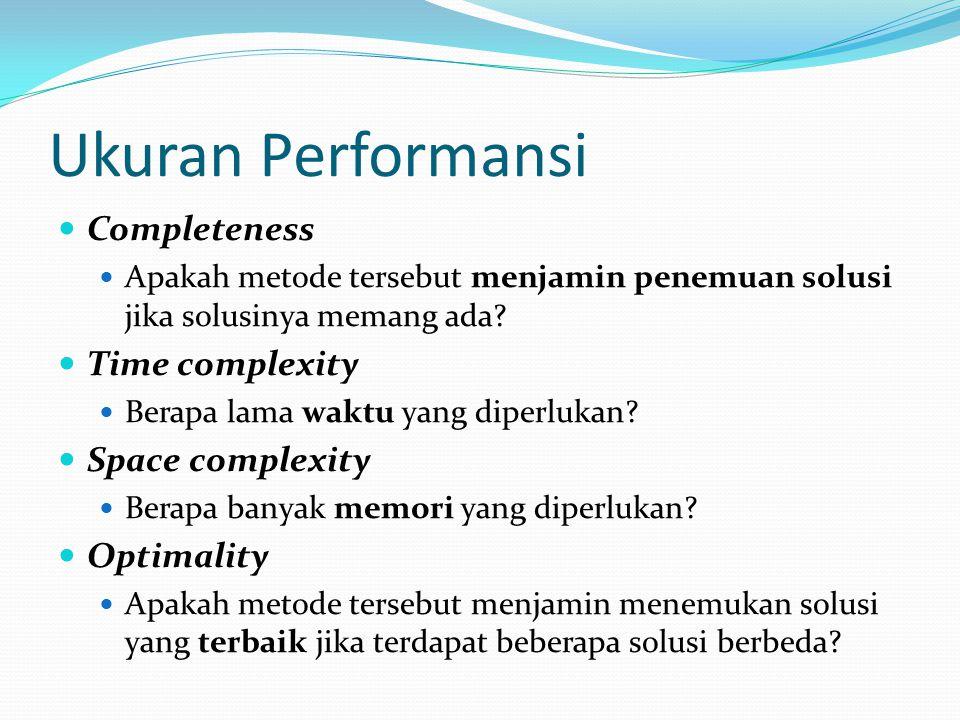 Ukuran Performansi Completeness Apakah metode tersebut menjamin penemuan solusi jika solusinya memang ada? Time complexity Berapa lama waktu yang dipe