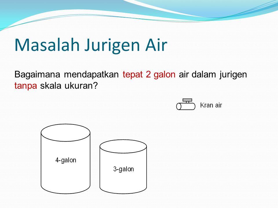 Ruang Keadaan Keadaan bisa berupa jumlah air yang berada dalam jurigen 4-galon dan jurigen 3-galon.