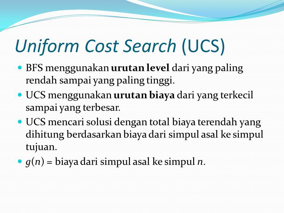 Uniform Cost Search (UCS) BFS menggunakan urutan level dari yang paling rendah sampai yang paling tinggi. UCS menggunakan urutan biaya dari yang terke