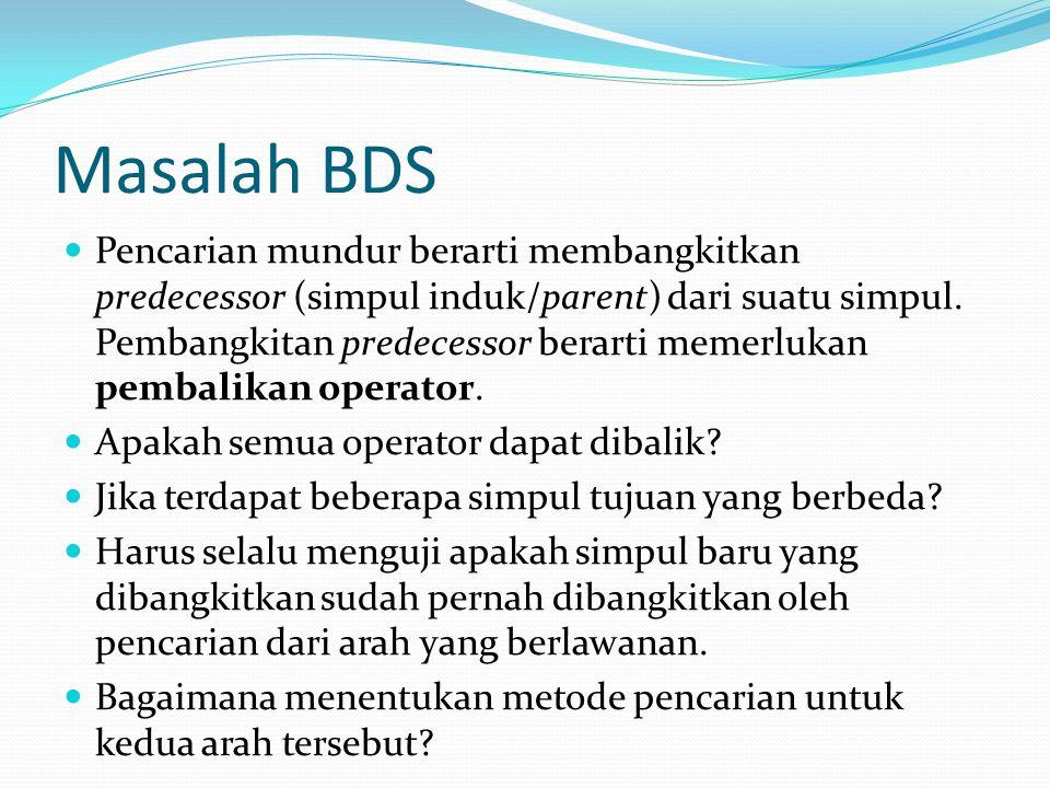 Masalah BDS Pencarian mundur berarti membangkitkan predecessor (simpul induk/parent) dari suatu simpul. Pembangkitan predecessor berarti memerlukan pe
